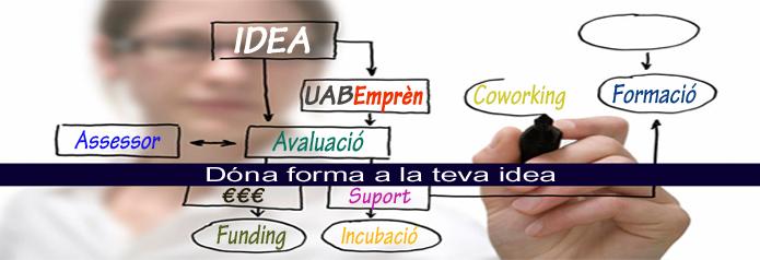 El Centre d'Iniciatives Emprenedores Universitàries, entitat pertanyent a la xarxa UAB Emprèn. Escola Universitària de Turisme i Direcció Hotelera. Universitat Autònoma de Barcelona, Bellaterra. CIEU EUTDH UAB
